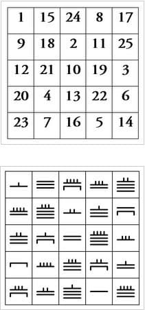 О квадрате Sator Udbdua10