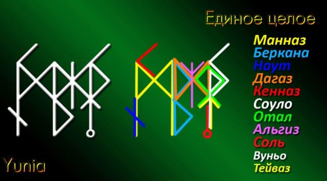 Единое целое - гармонизация, сближение Z_a10_10