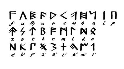 Североиталийский или этрусский алфавит Zmch9310