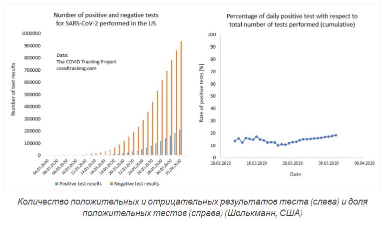 Роберт Ф. Кеннеди младший: Самые страшные вспышки эпидемий связаны с вакцинами, профинансированными Б. Гейтсом 2020-010