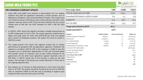 LANKA MILK FOODS (CWE) PLC  (LMF.N0000) - Page 2 F5d08d10