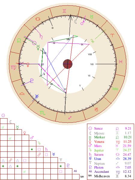 Sve ili nista Graphi13