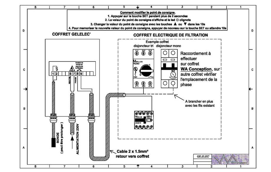 Besoin d'aide pour branchement coffret GELELEC Gelele10