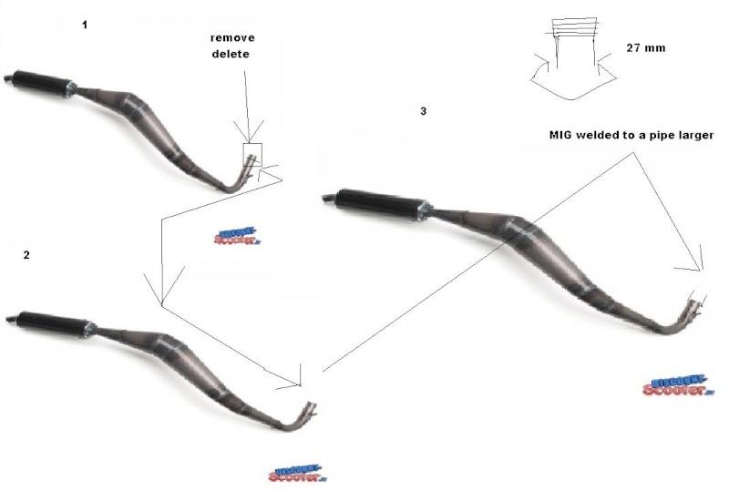 (Projet cadre) + moteur FULL MALOSSI , Réfection moteur - Page 6 Pot-ni10
