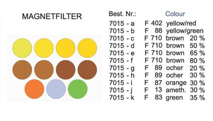 filtres Filtre10