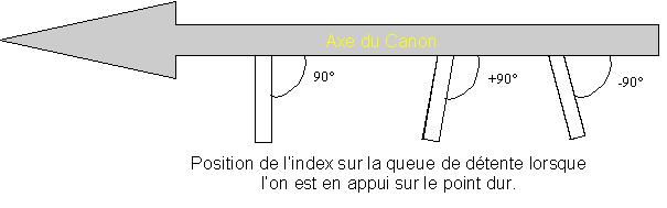 De 6 heures a 4 heures Index_10