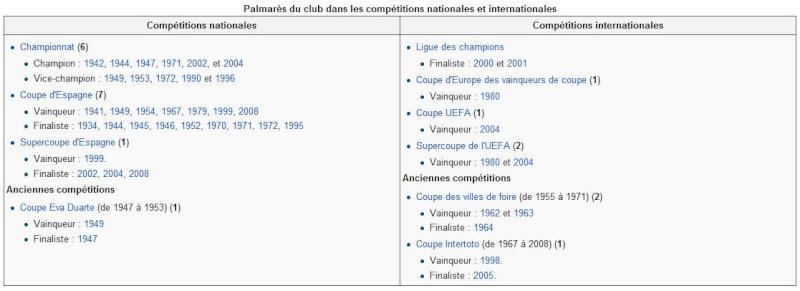 Valence Palmar12
