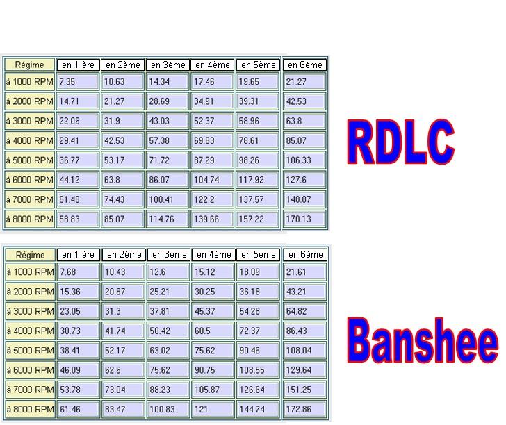 moteur banshee vs moteur rdlc Boite_11