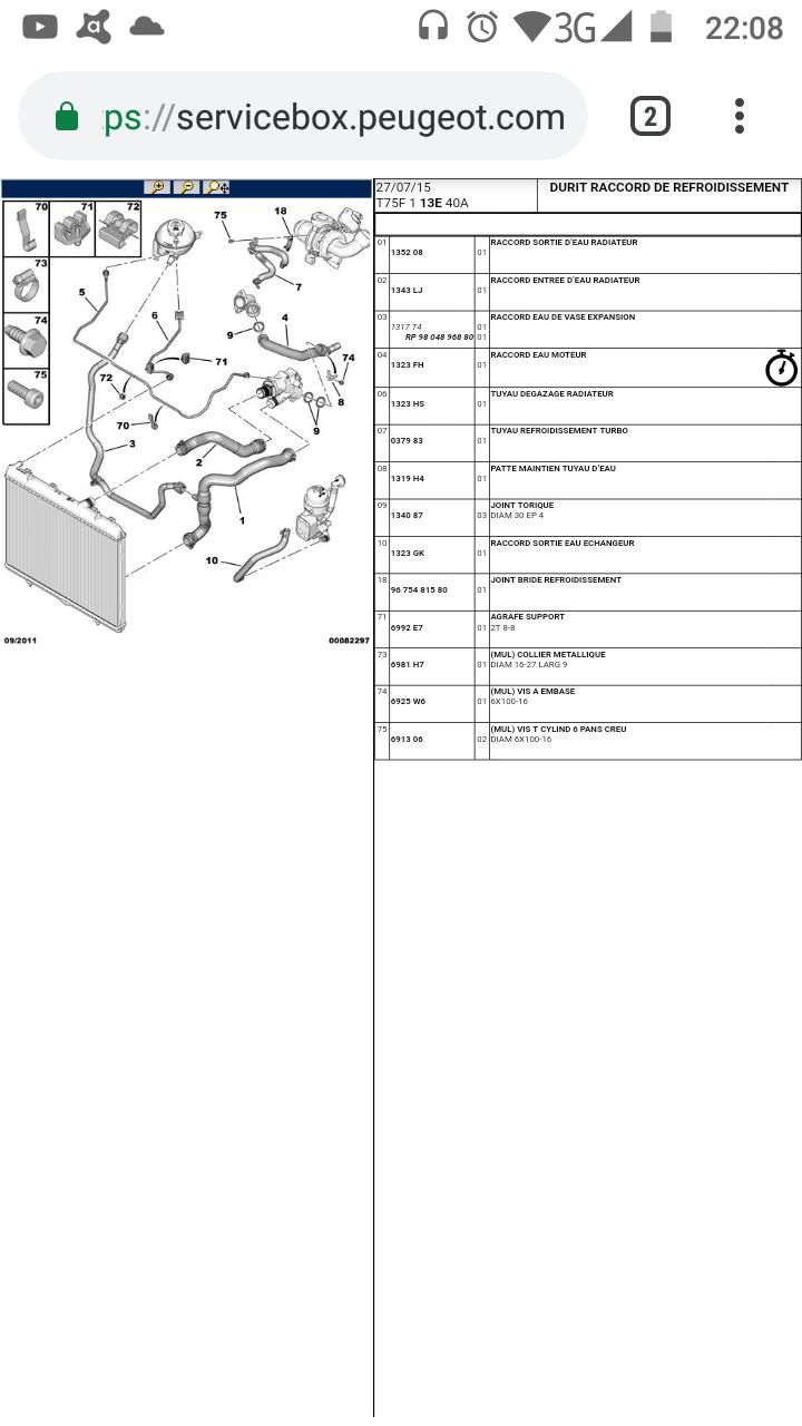 [ Peugeot RCZ 2.0 HDI FAP 163 an 2010 ] durite qui fuit Screen10