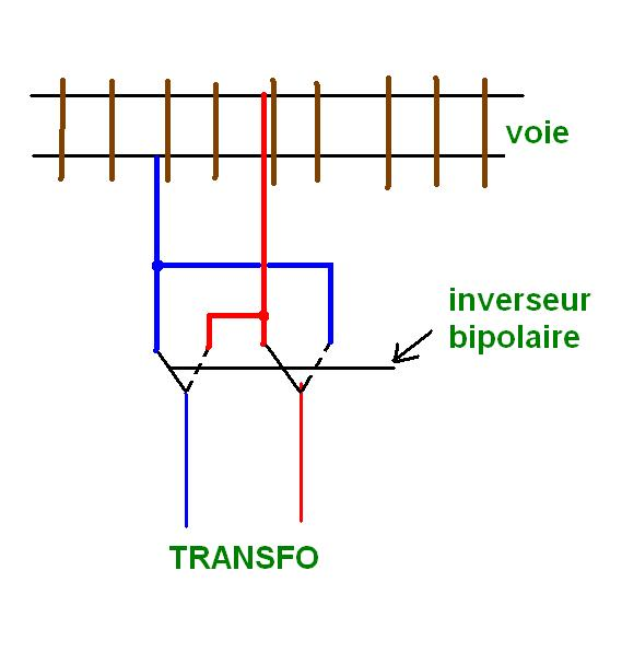 transfo jouef Bipol10