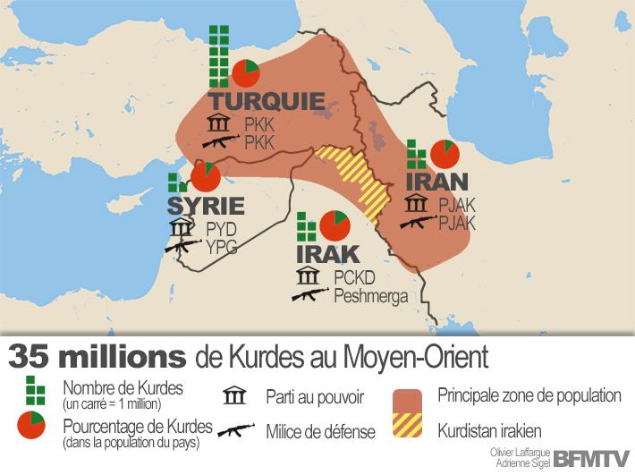 Kurdistan Kurde_12