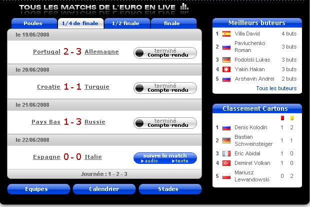 يورو 2008 : اسبانيا وايطاليا في صراع على نصف النهائي 5555513