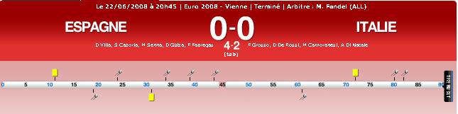 يورو 2008 : اسبانيا وايطاليا في صراع على نصف النهائي 6666611