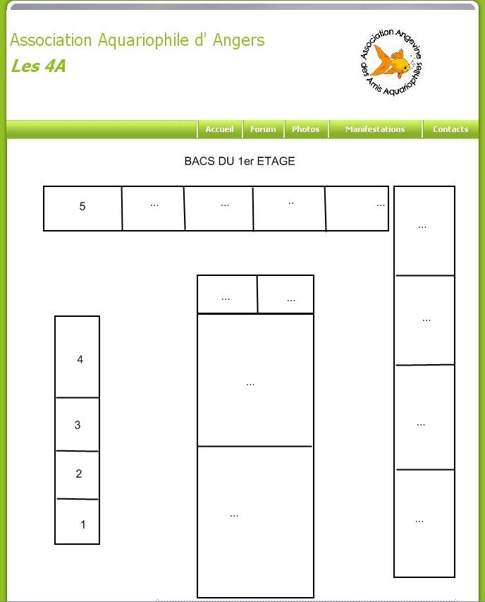 Integration du forum au site Les4a410