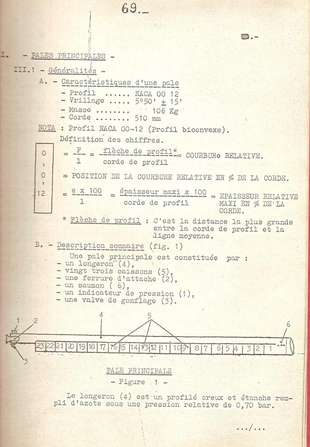 """Explications sur l'origine de l'expression """"Gonfleurs d'Hélices"""" Numeri10"""