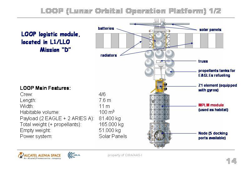 Une station européenne en orbite lunaire.... pourtant nous ne sommes pas le 1er avril!! Slide110