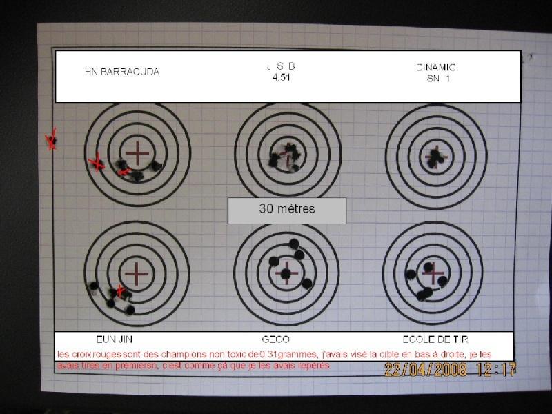 avis plomb dinamic TM1 Tirs10