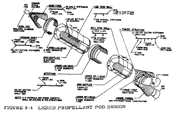 Développement du Space Launch System (1/2) - Page 5 Image170