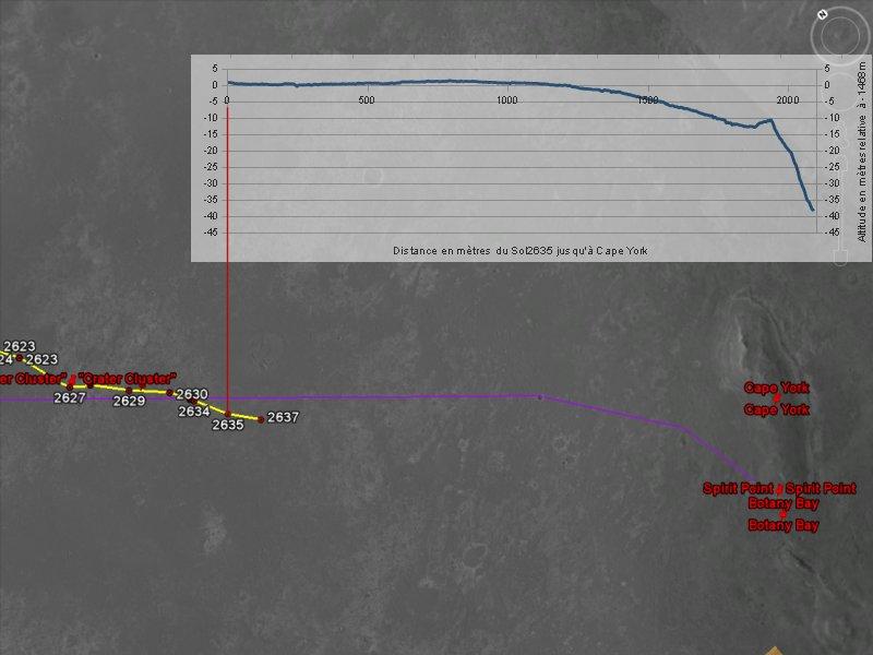 Opportunity va explorer le cratère Endeavour - Page 13 Image210