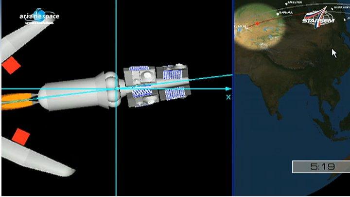 Lancement Soyouz-2.1a / Globalstar-2 - 28 décembre 2011 [Succès] - Page 2 Image233