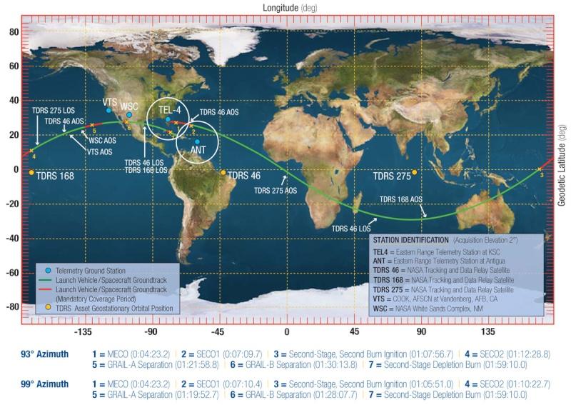 [GRAIL] Déroulement de la mission - Page 3 Track_10