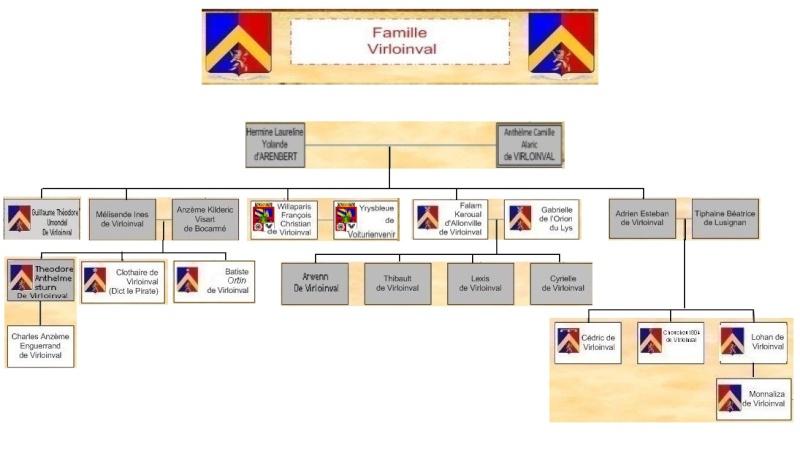 officialisation-de-la-famille-de-virloinva Abre_w10