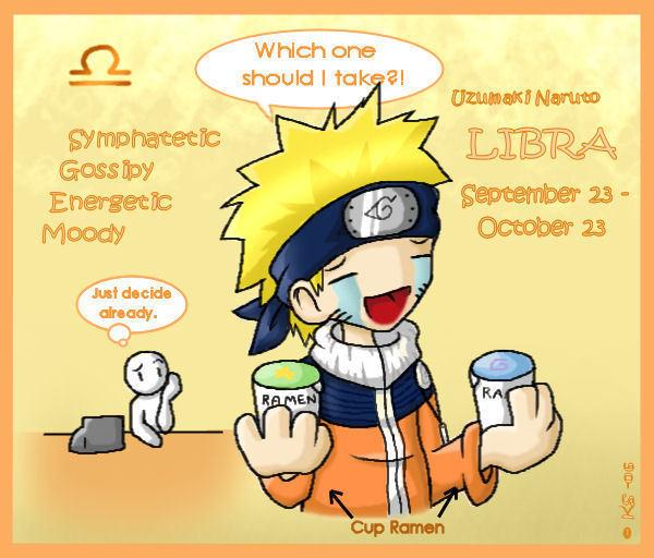 Naruto Horoscope Naruto12