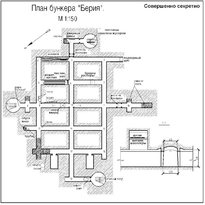 БУНКЕР БЕРИИ Beria10