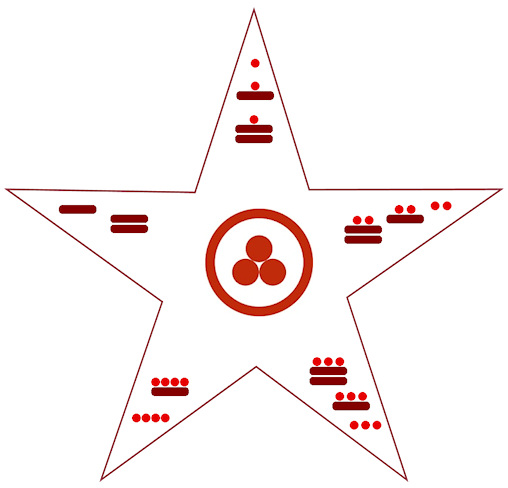 Calculer le guide à partir d'une étoile Guide_11