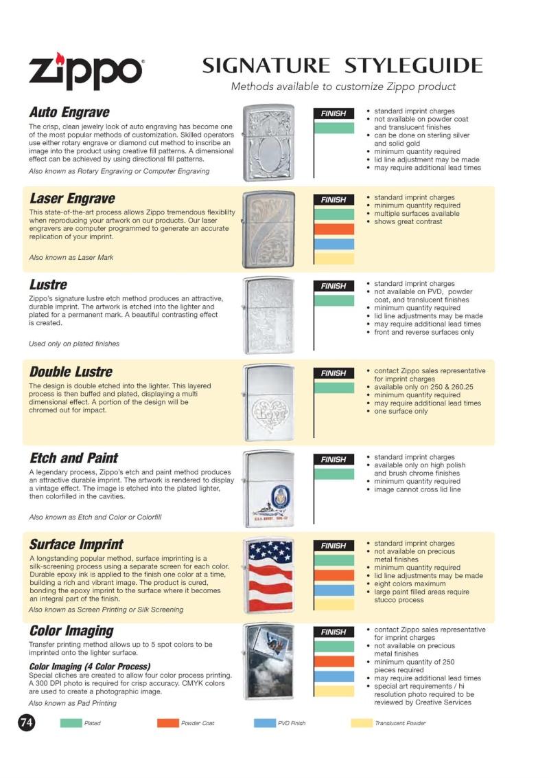 Catalogue ZIPPO 2009 Complete line (version américaine) 7410