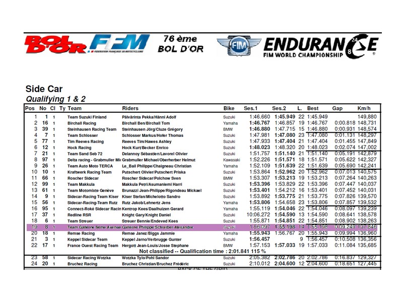 [Endurance] Bol d'Or 2012 - Page 5 Qpside10