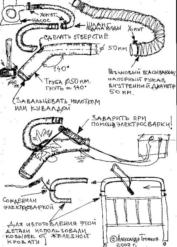 Гидроэлеватор или струйный насос -110