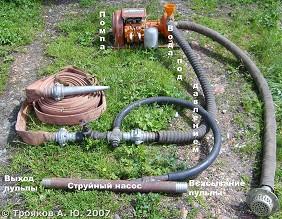 Гидроэлеватор или струйный насос __110