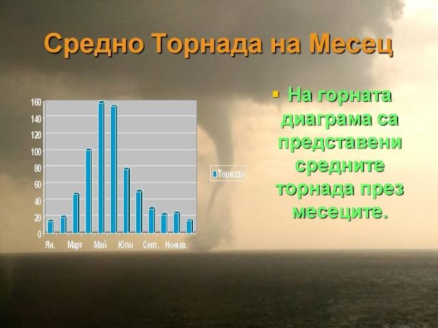 Идват ли торанадата в България? Tornad29