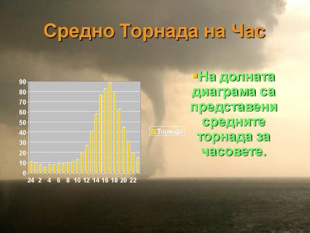Идват ли торанадата в България? Tornad30
