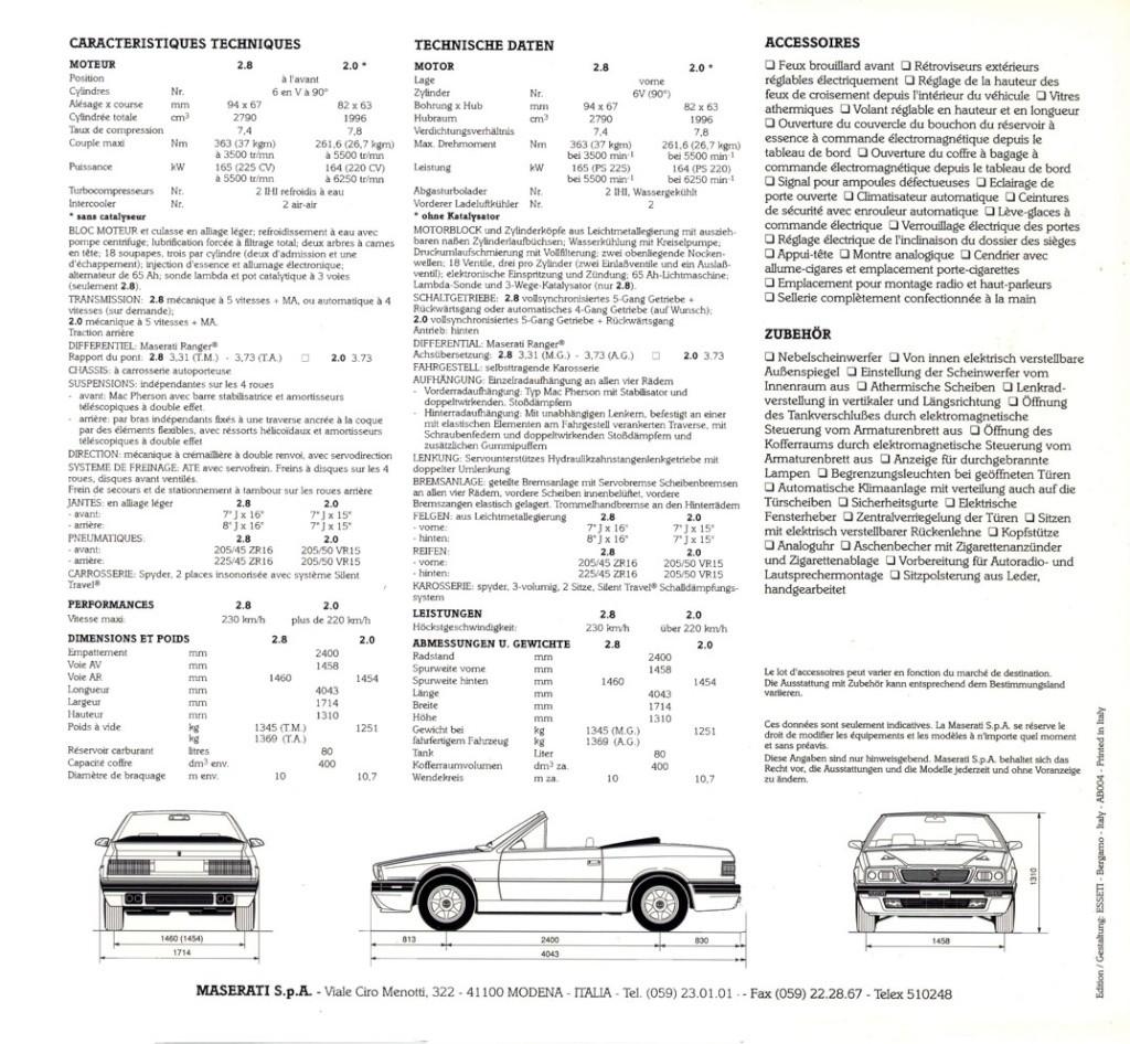 Pareri Maserati Spyder i MY90 (2800 cc) 710