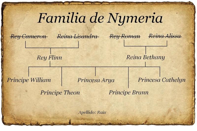 Registro de Familias Reales y parientes Pergam12