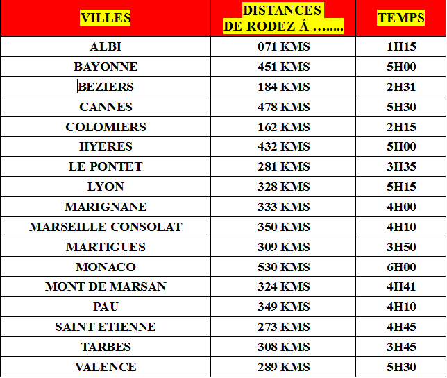 CARTE CFA -  GROUPE C -  SAISON 2012/2013 Captur18