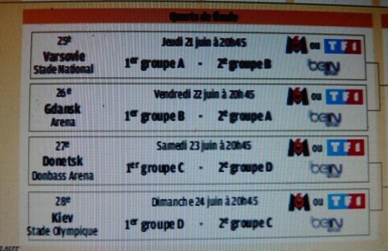 LES QUALIFIES POUR CET EURO 2012  Photo226