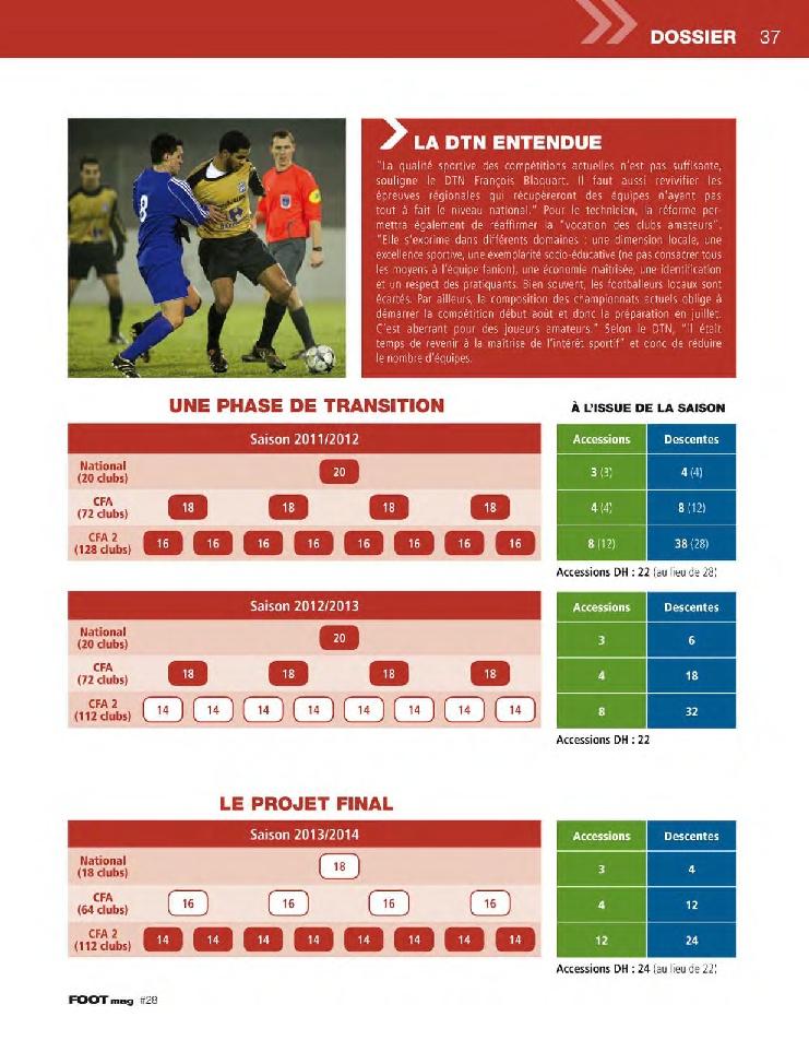 INFOS CHAMPIONNATS AMATEURS  - Page 4 Ref2_b10