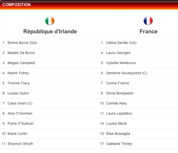 FEMININE QUALIFICATION EURO 2013 Image_60