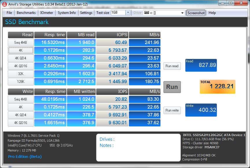 Anvil - Test de SSD très complet - Vos résultats Intel_10