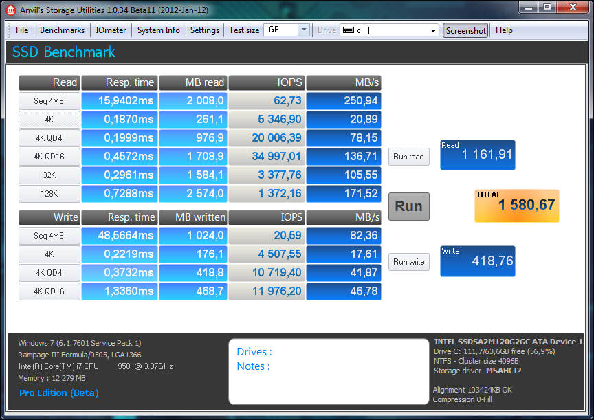 Anvil - Test de SSD très complet - Vos résultats Intel_11