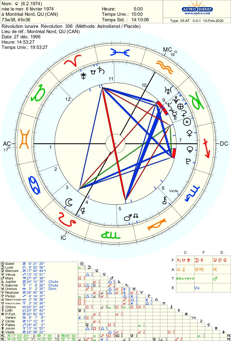 Sexe de l'enfant à venir - Page 2 Astro_10