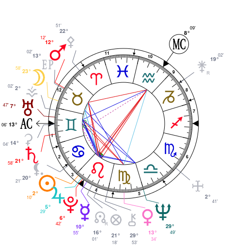 Mick Jagger - Page 2 Astrot20