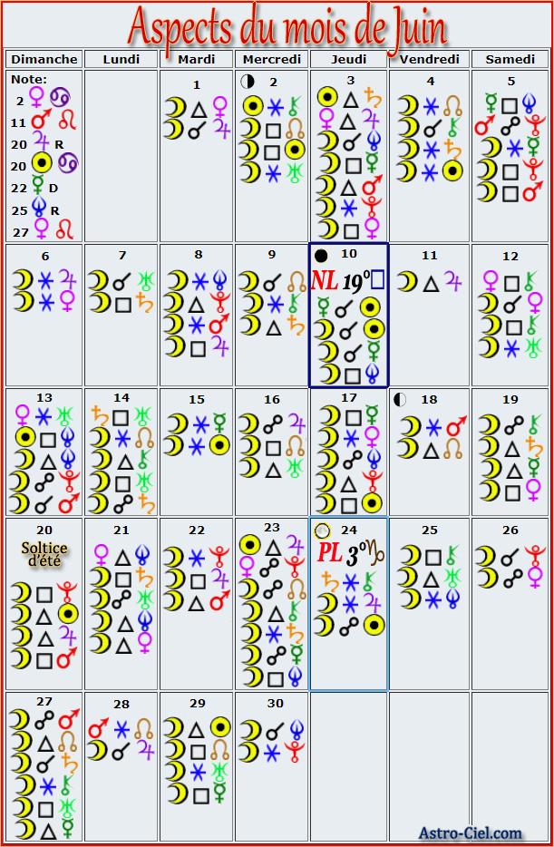 Aspect du mois de Juin - Page 9 Calen103