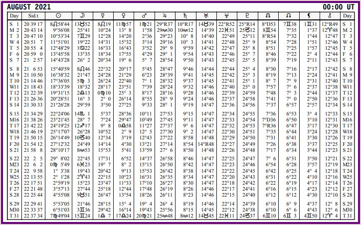 Aspects du mois d'Août - Page 8 Calen109