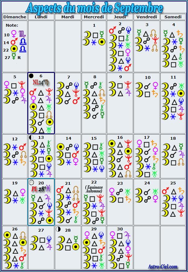 Aspects du mois de Septembre  Calen115