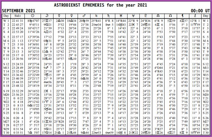 Aspects du mois de Septembre  Calen119