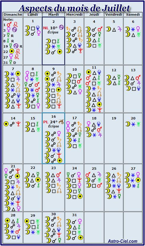 Aspects du mois de Juillet Calend10
